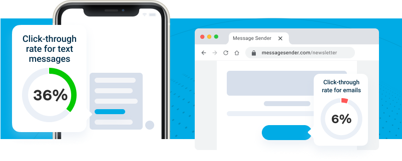 Click-through Rates - SMS Marketing Guide
