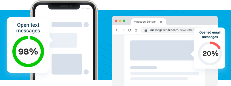 Open Rates - SMS Marketing Guide